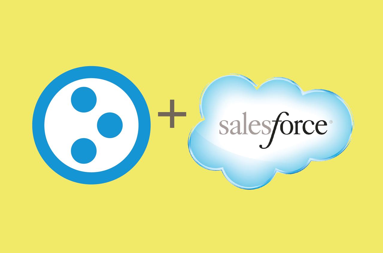 Plone+Salesforce